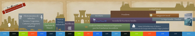 http://alvarocartagena.com/wp-content/uploads/2020/02/Formación-Adémica3-1-2664x500.jpg