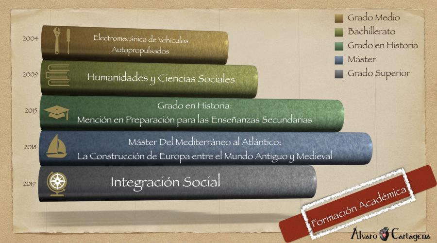 http://alvarocartagena.com/wp-content/uploads/2020/02/Formación-Adémica3.005-900x500.jpeg